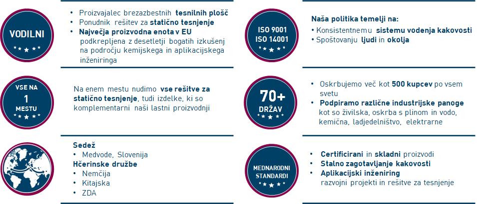 DONIT_Kratek opis